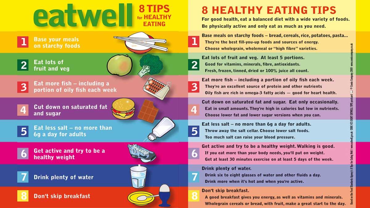 8Tips-EatWell