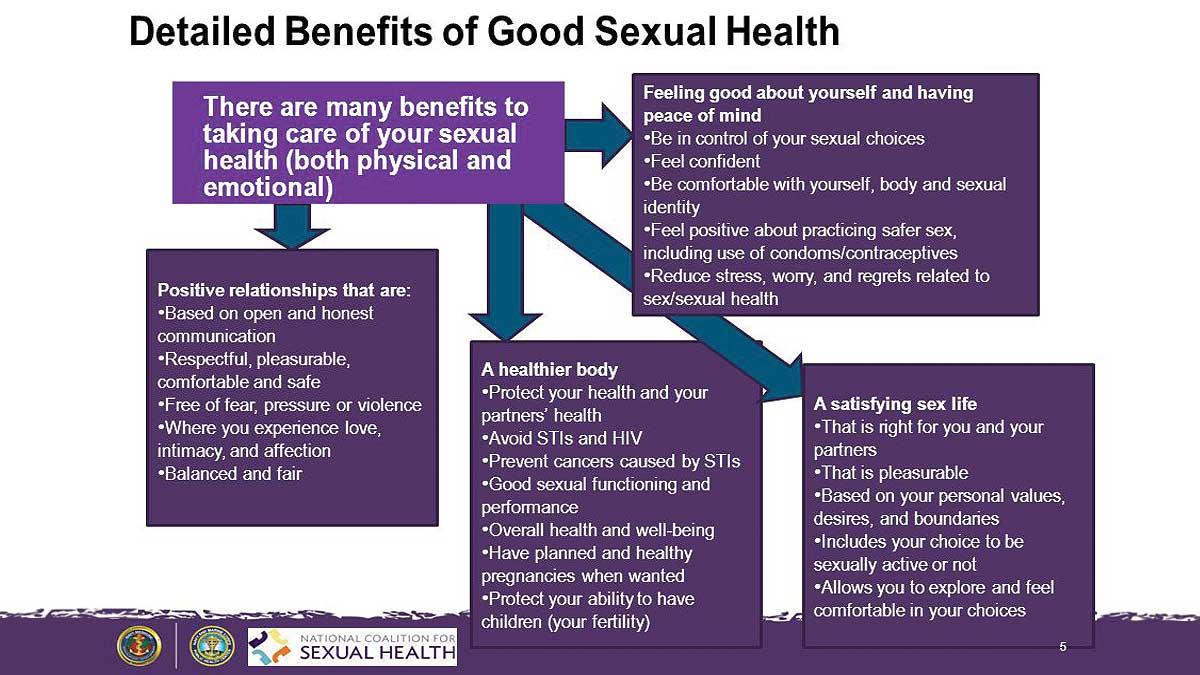 BenefitsOfGoodSexualHealth