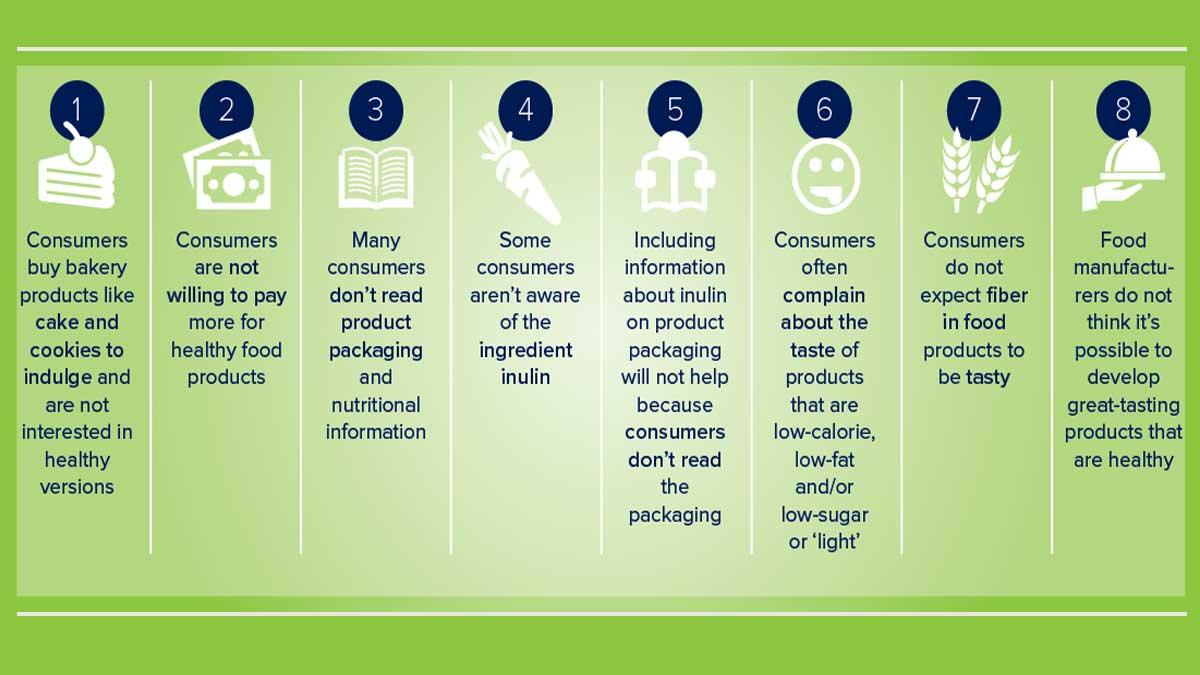 ConsumerMarketingTruths