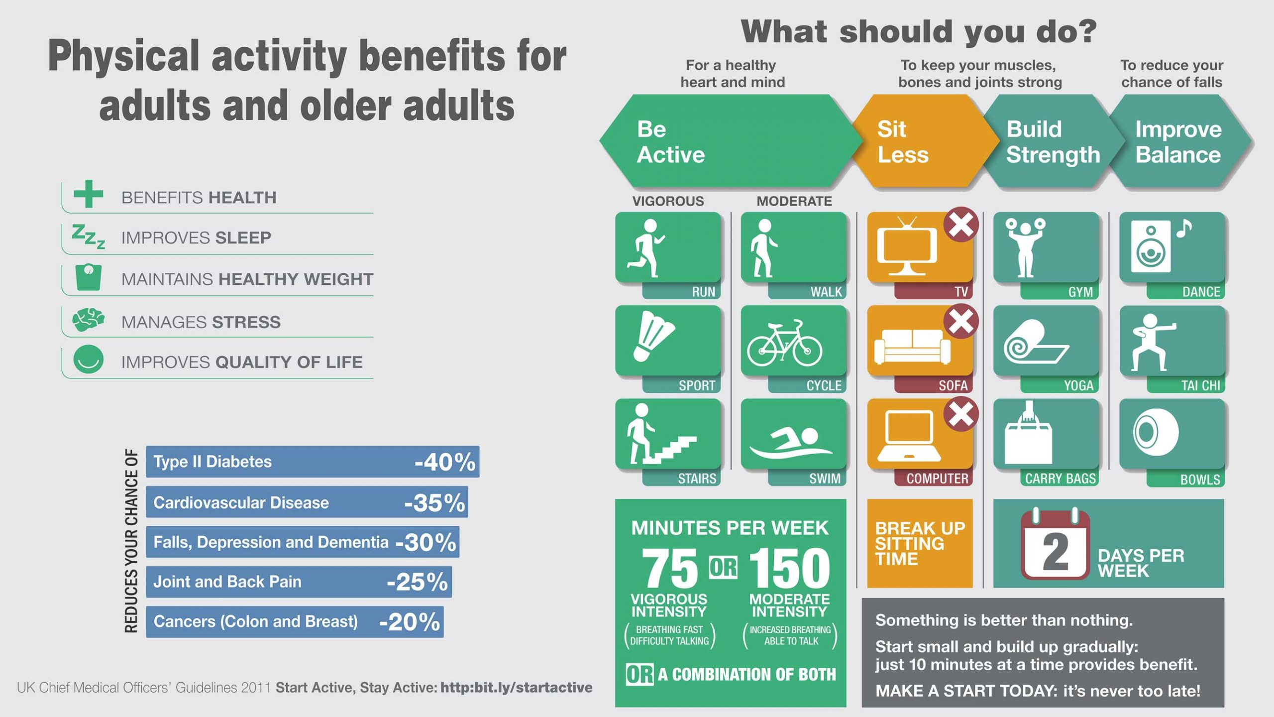 PhysicalBenefits-Adults-Older