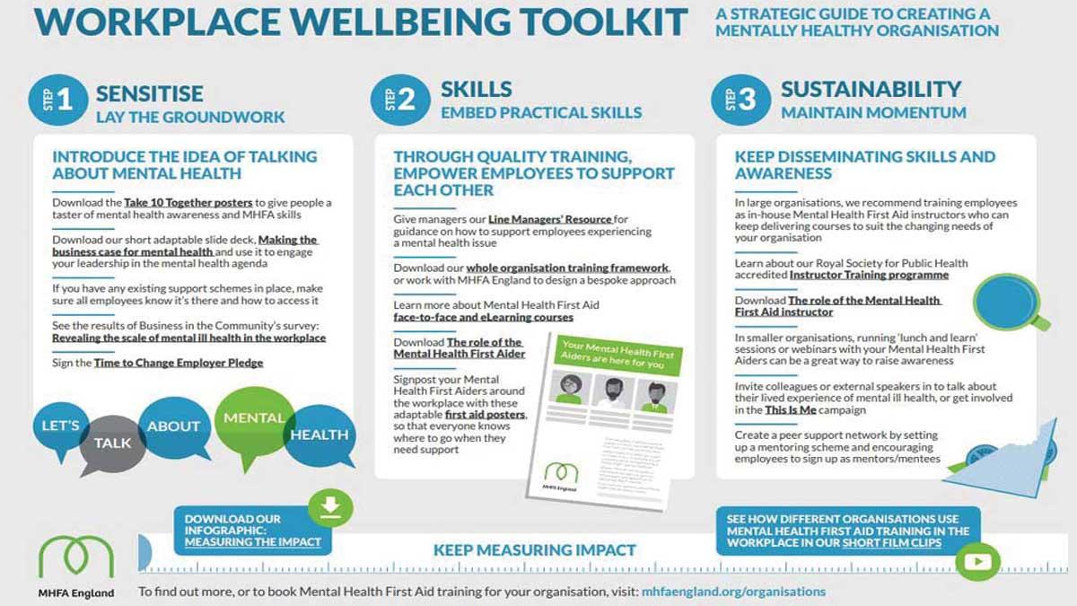 WorkplaceWellbeingToolkit